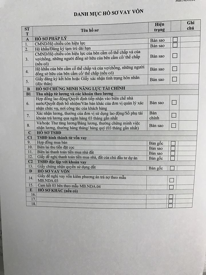 Danh mục hồ sơ vay vốn ngân hàng